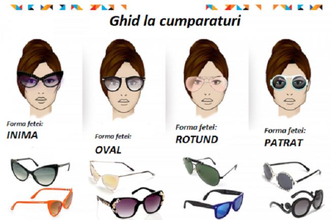 Fashion  Cum alegi ochelarii de soare în funcție de forma feței